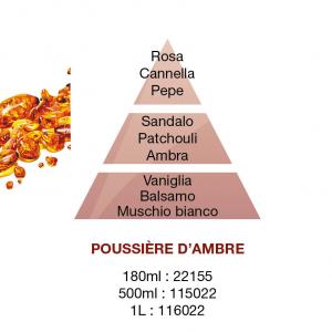 Poussière d'Ambre