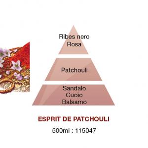 Esprit de Patchouli